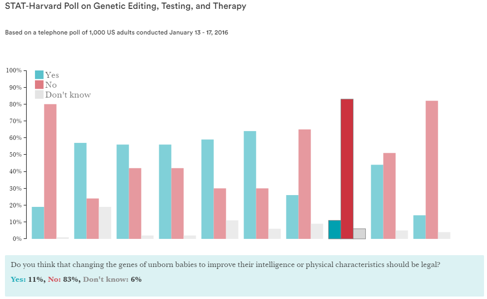 crispr-cas9 genome editing nature collection pdf