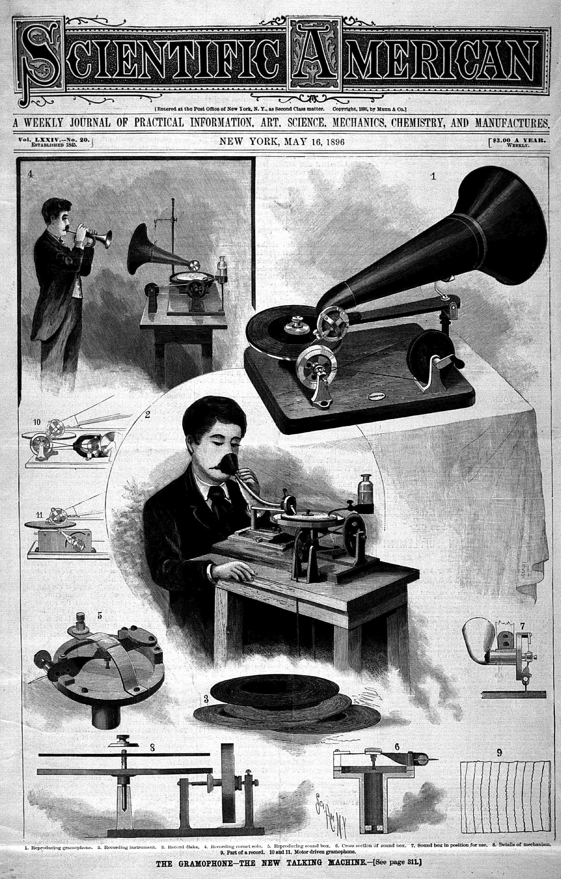 Scientific American Cover 1896